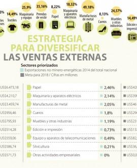 exportaciones0223-1000